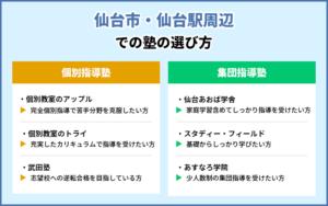 仙台市・仙台駅周辺での塾の選び方
