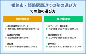 姫路市・姫路駅周辺での塾の選び方
