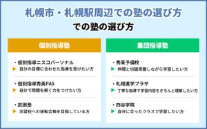 札幌市・札幌駅周辺での塾の選び方