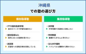 沖縄県での塾の選び方
