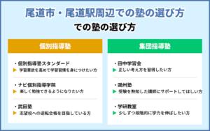 尾道市・尾道駅周辺での塾の選び方