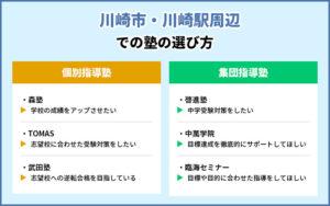 川崎市・川崎駅周辺での塾の選び方