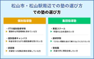 松山市・松山駅周辺での塾の選び方