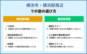 横浜市・横浜駅周辺での塾の選び方