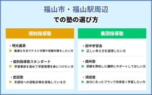 福山市・福山駅周辺での塾の選び方