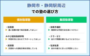 静岡市・静岡駅周辺での塾の選び方