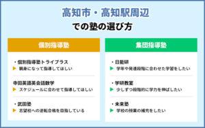 高知市・高知駅周辺での塾の選び方