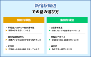 新宿駅周辺での塾の選び方